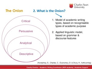 The Onion – A Textual Model of Critical Analysis
