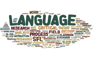Wordle Generated Word Cloud Epistemological Alignment